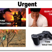Important-vs-Urgent-Grid